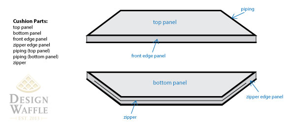 window seat cushion parts